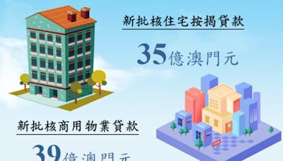 8月新批住宅按揭按月下跌15.4% 樓花按揭按月下跌兩成
