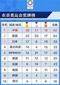 Image courtesy of news.cjn.cn