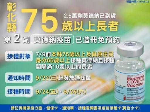彰縣BNT疫苗9/23開打 重陽敬老禮金即起陸續發放 | 蕃新聞