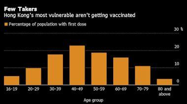 香港好多疫苗「無用武之地」 公眾不信任拖累接種進度