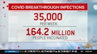 CDC Warns Vaccinated People Can Transmit Delta Variant