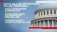 Congress Inching Closer To Stimulus Deal