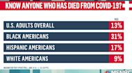 Communities of color hit hardest by COVID-19