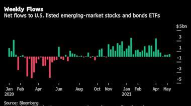 中國帶動新興市場股票ETF資金流入;通膨擔憂導致債券ETF資金流出