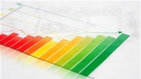 康希諾生物-B(06185)股價上升5.139%,現價港幣$302.8