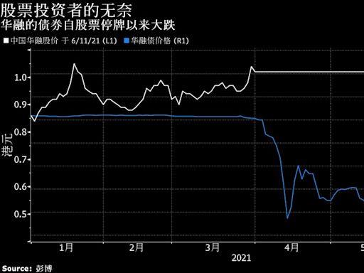 中國華融或遭MSCI指數除名 引發新一輪拋售潮警訊