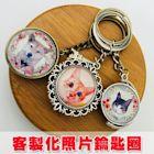 客製化 訂製 雙面照片 鑰匙圈 掛飾 黃銅復古 旋轉 創意 圓形 寵物 情侶 紀念禮物 相片吊飾 BOXOPEN