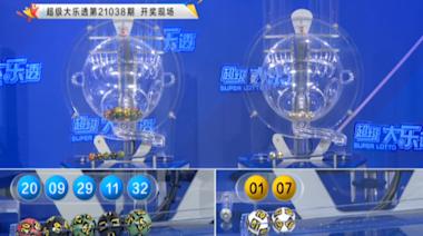 039期老白大樂透預測獎號:前區號碼012路分析
