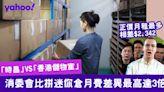 【消委會】葵興「時昌」VS西環「香港儲物室」迷你倉月費差異最高達3倍