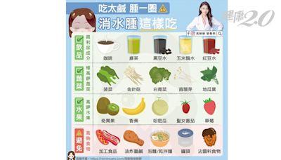 6種高鈉食物讓你變豬頭!營養師公開「消水腫3飲食」 餐後吃15顆小番茄很有效