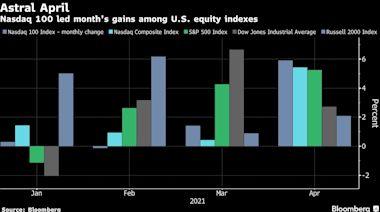 聯儲會稱若風險偏好下降 資產價格可能會遭遇較大衝擊