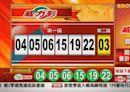 8/10 威力彩、雙贏彩、今彩539 獎號出爐囉!