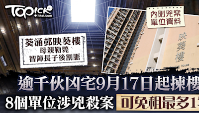 【公屋凶宅】逾千伙凶宅周五起揀樓 8伙涉兇殺案可免租最多1年 - 香港經濟日報 - TOPick - 新聞 - 社會