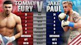 Jake Paul vs Tommy Fury: Date, UK start time, live stream, TV channel