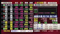 5分鐘看台股/2021/09/24收盤最前線