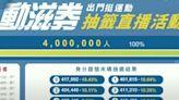 「動滋券」沒有400萬張? 網友精算少了2張