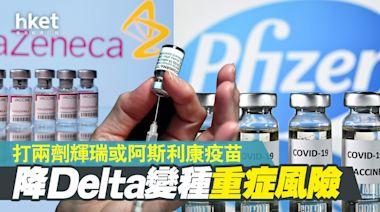 【新冠疫苗】降Delta變種重症風險 打兩劑輝瑞或阿斯利康 - 香港經濟日報 - 即時新聞頻道 - 國際形勢 - 環球社會熱點