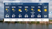 MOST ACCURATE FORECAST: Scattered showers & thunderstorms to end the weekend