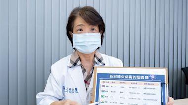 Delta變種病毒令人聞之色變 醫師:只能靠施打疫苗達到群體免疫 | 台灣好新聞 TaiwanHot.net