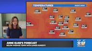 Tuesday Mid-Day Weather Update