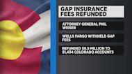 Colorado Attorney General Secures $9 Million+ In Wells Fargo 'GAP' Insurance Fee Refunds