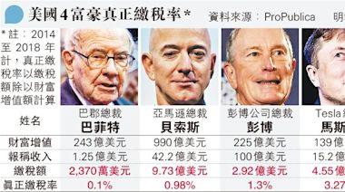 獨媒ProPublica引機密稅務資料報道 秘件揭美富豪超低繳稅率 - 20210610 - 國際