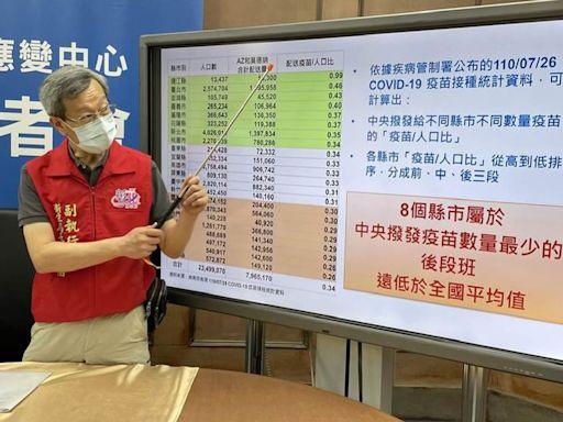 多寡差一倍!葉彥伯嗆中央「都是台灣子民疫苗防護大小眼」