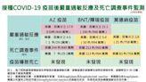 COVID-19/打完新冠疫苗出現嚴重過敏性反應!日本、韓國各新增一例