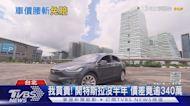 台灣司法首例!特斯拉售價腰斬 7車主求償1091萬敗訴