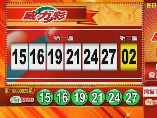 4/12 威力彩、雙贏彩、今彩539 開獎囉!