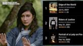 夫妻檔監製新片登iTunes榜首 何超儀獲讚演技有壓場感 | 娛圈事