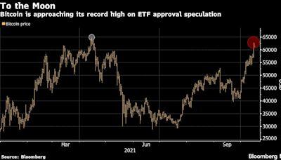 美國首個比特幣期貨ETF可能在周一登場