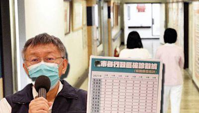 北市10月起恢復醫院、長照機構探病 限加護、安寧病房