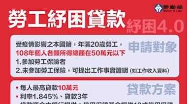 勞工10萬元紓困貸款6/15開放申請 新增條件108年所得要50萬以下