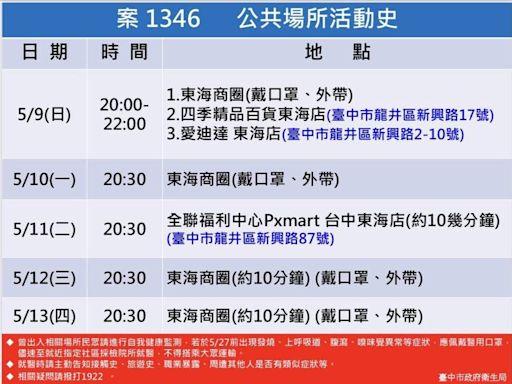 確診者足跡遍布 台中東海商圈禁現場飲食