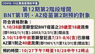第12輪疫苗再加開BNT、AZ 今晚7點起開放預約