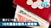 【人民幣定存】最少2.15厘 10大高息6個月人幣定存 - 香港經濟日報 - 理財 - 收息攻略