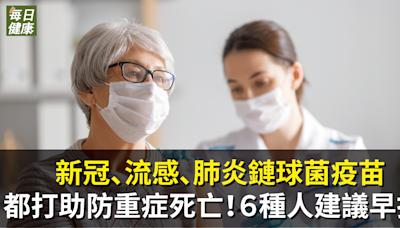 新冠、流感、肺炎鏈球菌疫苗 都打助防重症死亡!6種人建議早打。 | 健康 | NOWnews今日新聞