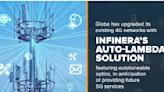Globe leverages Infinera's Auto-Lambda optics