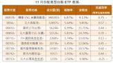 ESG精選績優股出列 國泰永續高股息ETF繳出漂亮成績單
