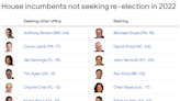 Democratic retirements spark worry over holding House majority