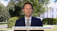 'Transitory Inflation' Reflects Normalizing Economy: Mike Pyle