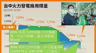 國民黨盜圖又收割稱盧秀燕「減煤王」 莊秉潔打臉:林佳龍才是