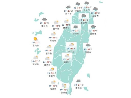 東北風報到!溫度降水氣多 東北部留意大雨中南部溫差大