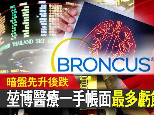 【新股IPO】堃博醫療2216暗盤先升後跌、現跌半成 一手帳面最多虧蝕600元 - 香港經濟日報 - 即時新聞頻道 - 即市財經 - 新股IPO