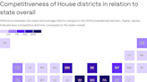 Key battleground states house some of the least competitive districts