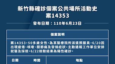 新竹+9!竹東醫療機構照服員單日2進郵局、銀行 匡列15人居隔