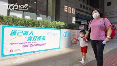 【新冠疫苗】今打針人數微跌至9600人 首針接種率為68.3% - 香港經濟日報 - TOPick - 新聞 - 社會