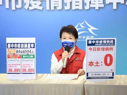 台中天天防疫記者會「完結篇」 盧秀燕宣佈明起回歸拚市政