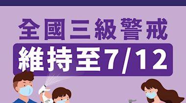 全國三級警戒再延7/12 陳時中:滾動式調整